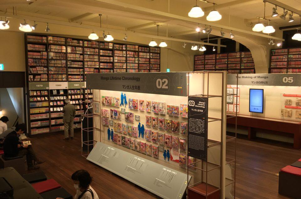 Museo Internacional de Manga de Kioto